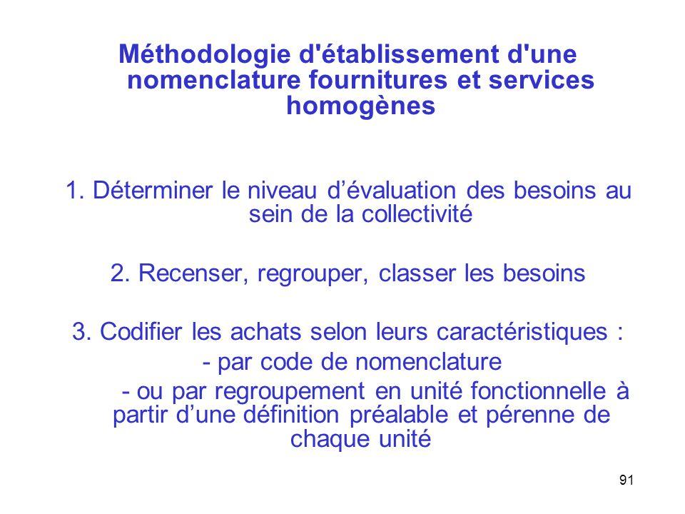 Méthodologie d établissement d une nomenclature fournitures et services homogènes