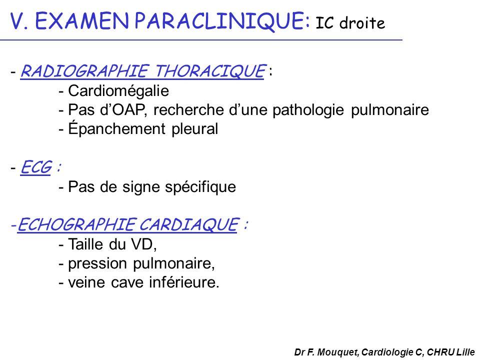 V. EXAMEN PARACLINIQUE: IC droite