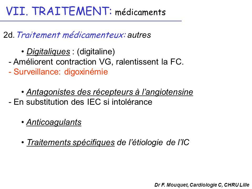 VII. TRAITEMENT: médicaments