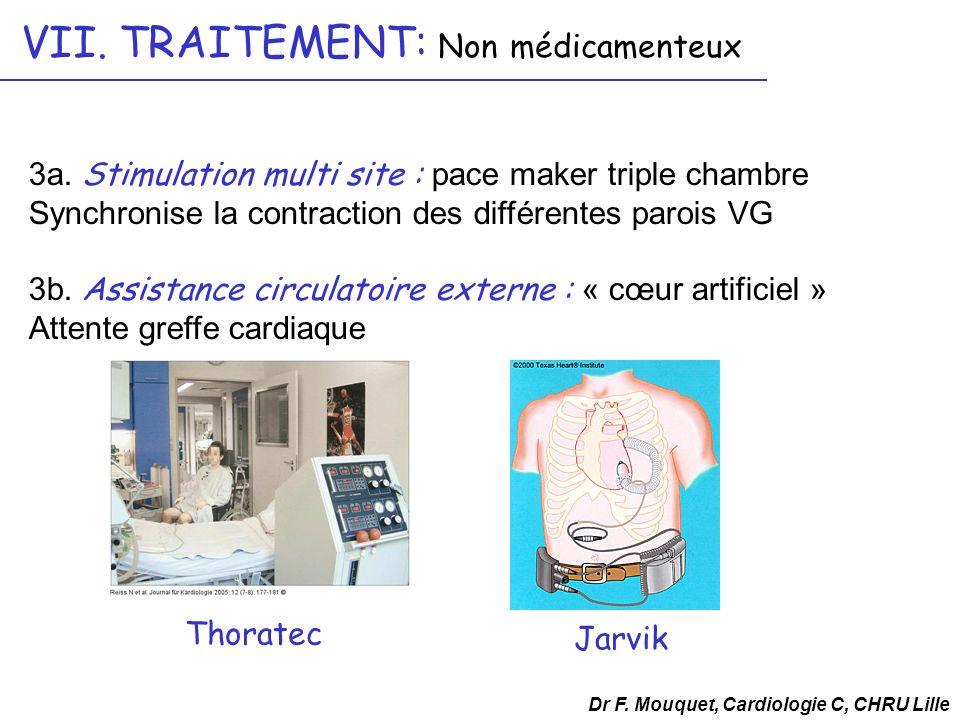 VII. TRAITEMENT: Non médicamenteux