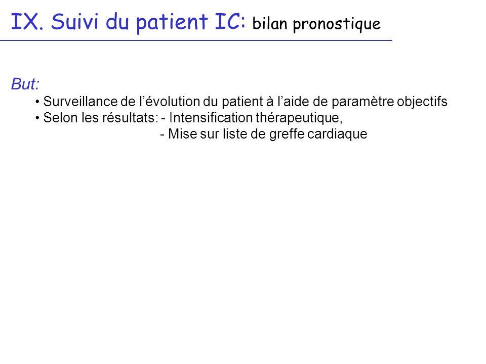 IX. Suivi du patient IC: bilan pronostique