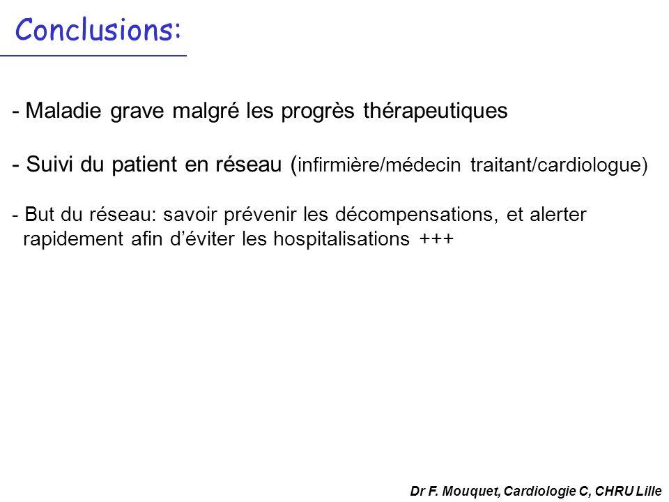Conclusions: - Maladie grave malgré les progrès thérapeutiques