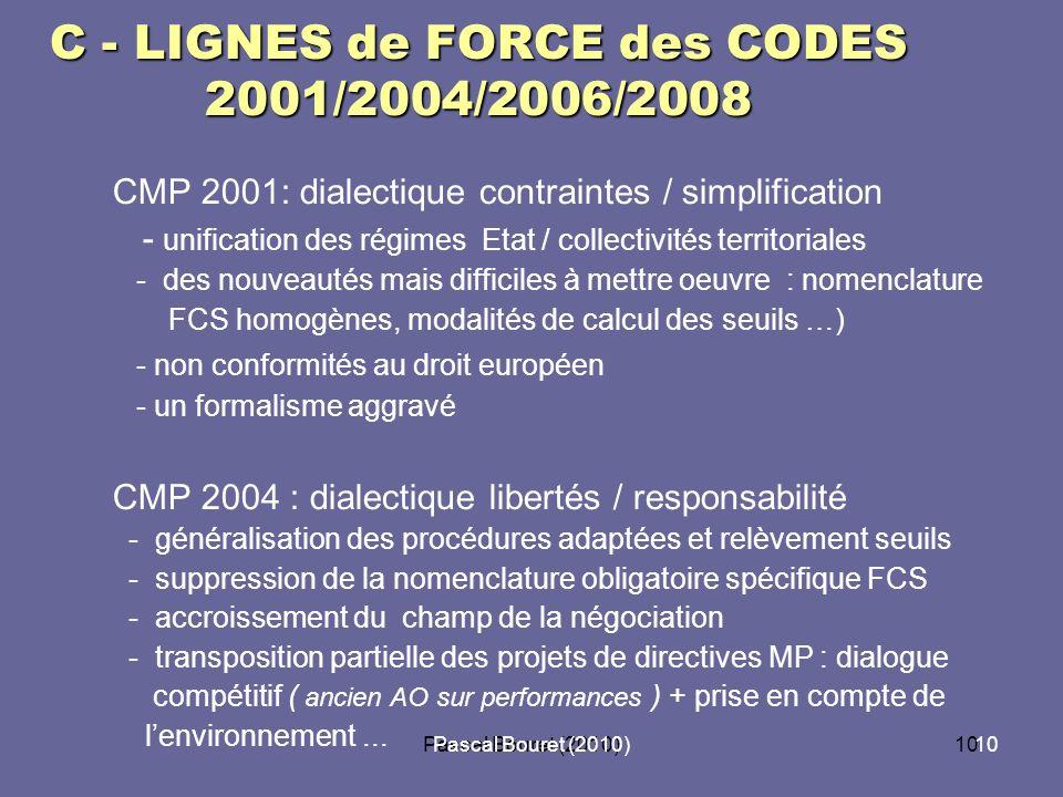 C – C - LIGNES de FORCE des CODES 2001/2004/2006/2008