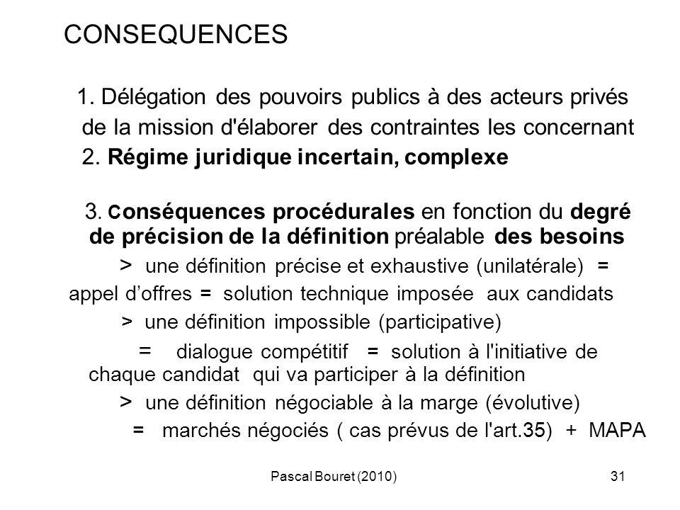 CONSEQUENCES 1. Délégation des pouvoirs publics à des acteurs privés