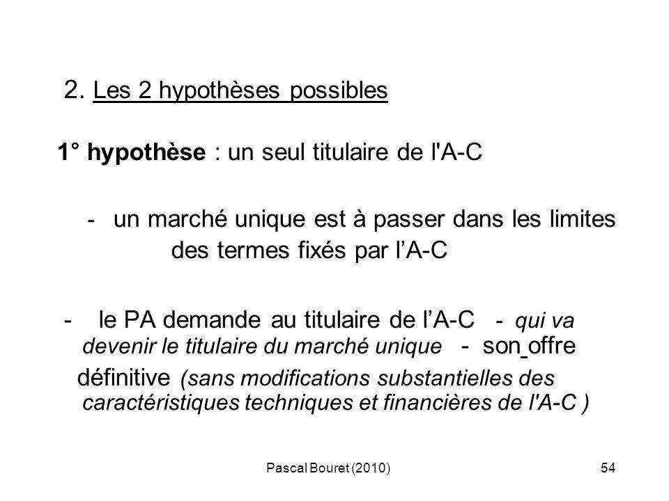 2. Les 2 hypothèses possibles