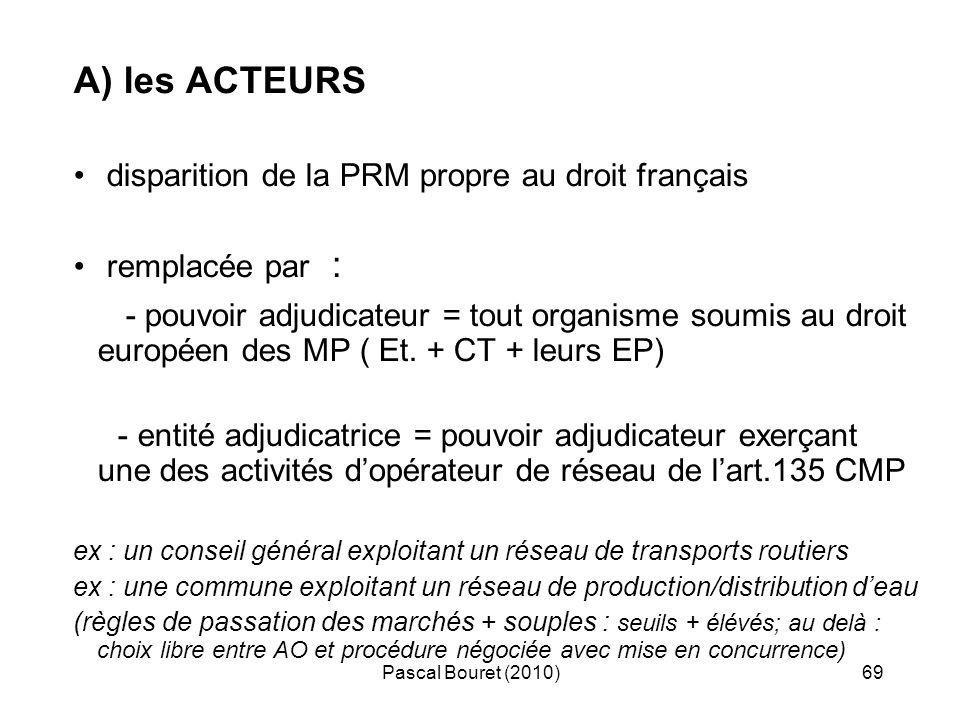A) les ACTEURS disparition de la PRM propre au droit français. remplacée par :
