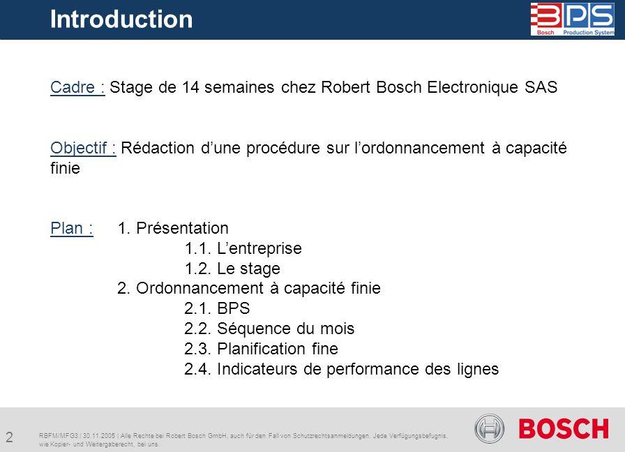 Introduction Cadre : Stage de 14 semaines chez Robert Bosch Electronique SAS.