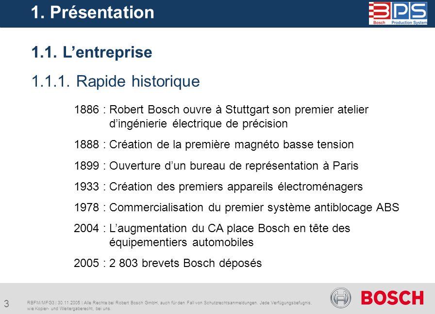 1. Présentation 1.1. L'entreprise 1.1.1. Rapide historique
