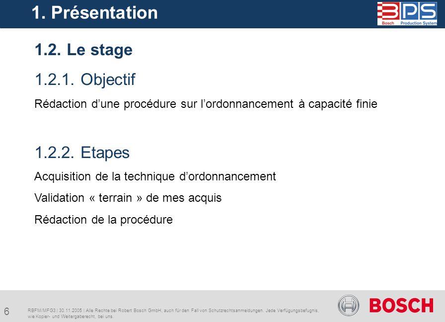 1. Présentation 1.2. Le stage 1.2.1. Objectif 1.2.2. Etapes