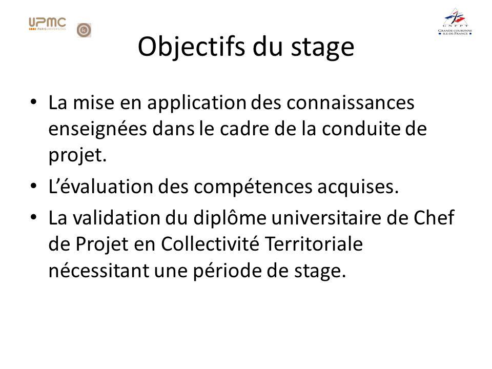 Objectifs du stage La mise en application des connaissances enseignées dans le cadre de la conduite de projet.