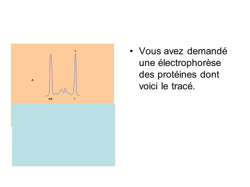 Vous avez demandé une électrophorèse des protéines dont voici le tracé.
