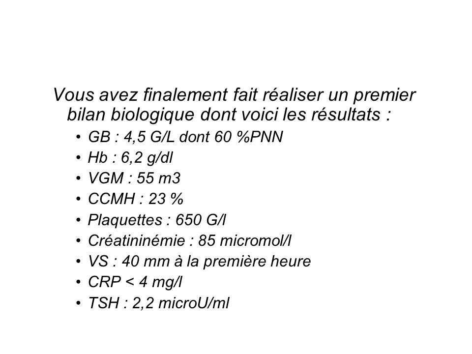 Vous avez finalement fait réaliser un premier bilan biologique dont voici les résultats :