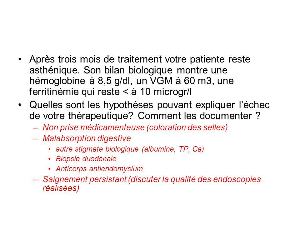 Après trois mois de traitement votre patiente reste asthénique