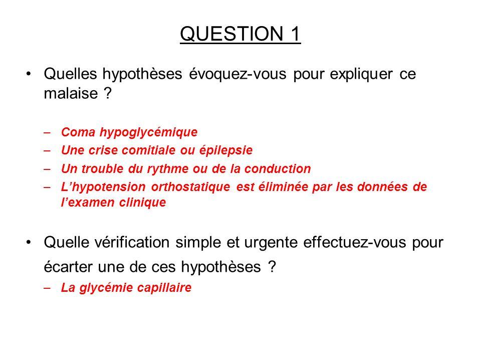 QUESTION 1 Quelles hypothèses évoquez-vous pour expliquer ce malaise
