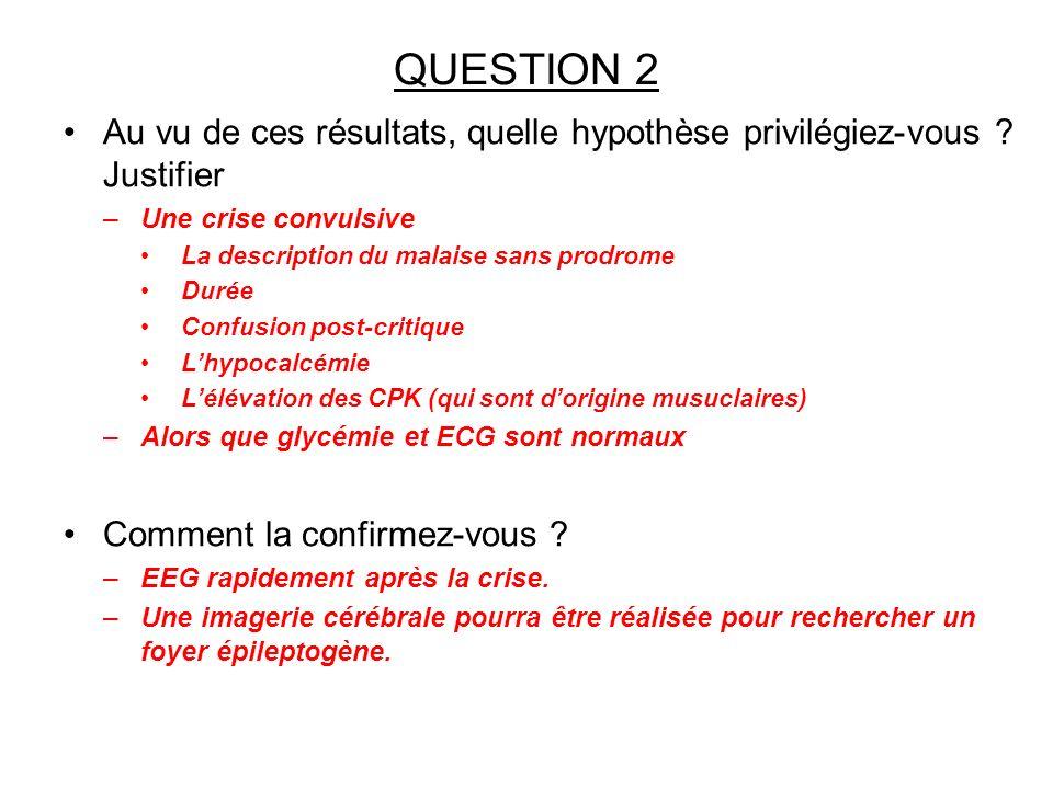 QUESTION 2 Au vu de ces résultats, quelle hypothèse privilégiez-vous Justifier. Une crise convulsive.