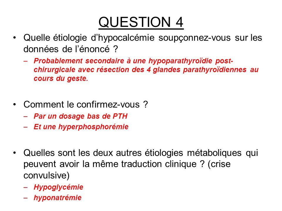 QUESTION 4 Quelle étiologie d'hypocalcémie soupçonnez-vous sur les données de l'énoncé