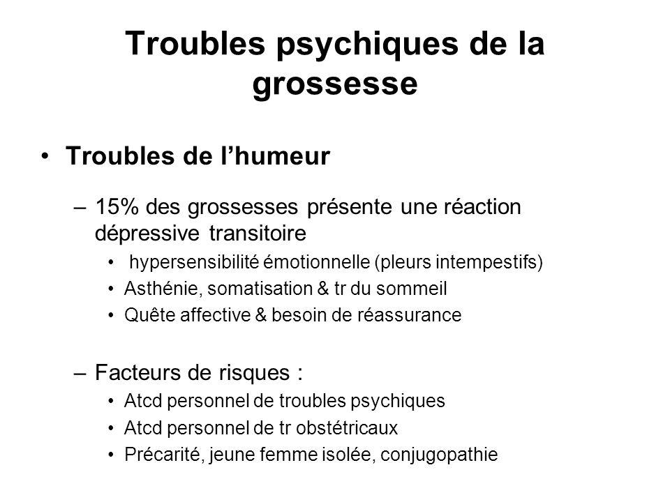 Troubles psychiques de la grossesse