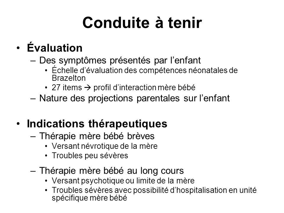 Conduite à tenir Évaluation Indications thérapeutiques