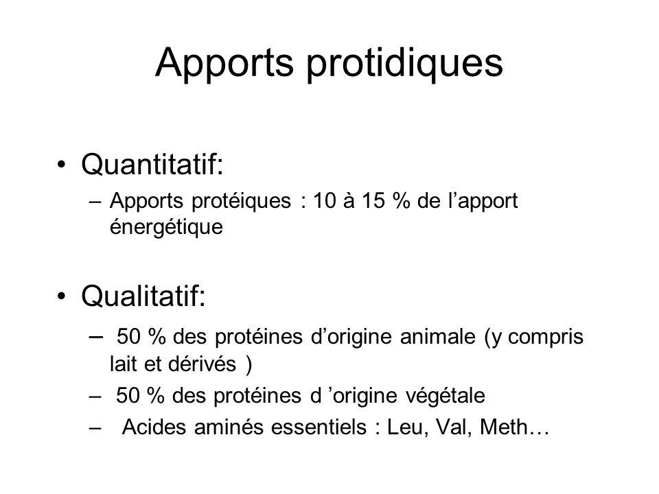 Apports protidiques Quantitatif: Qualitatif: