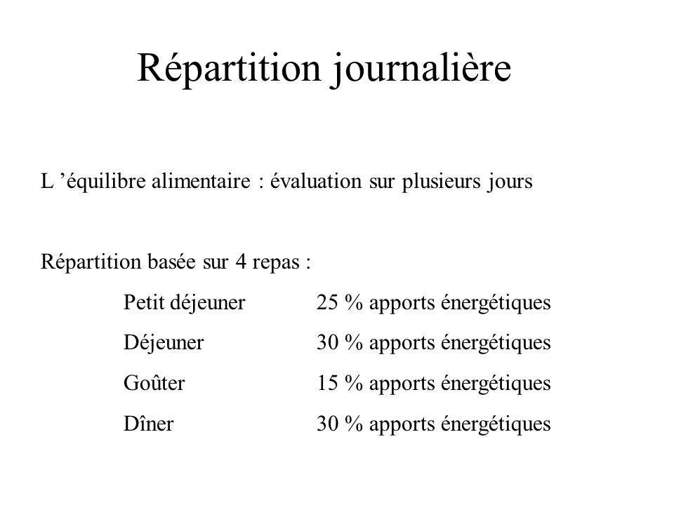 Répartition journalière