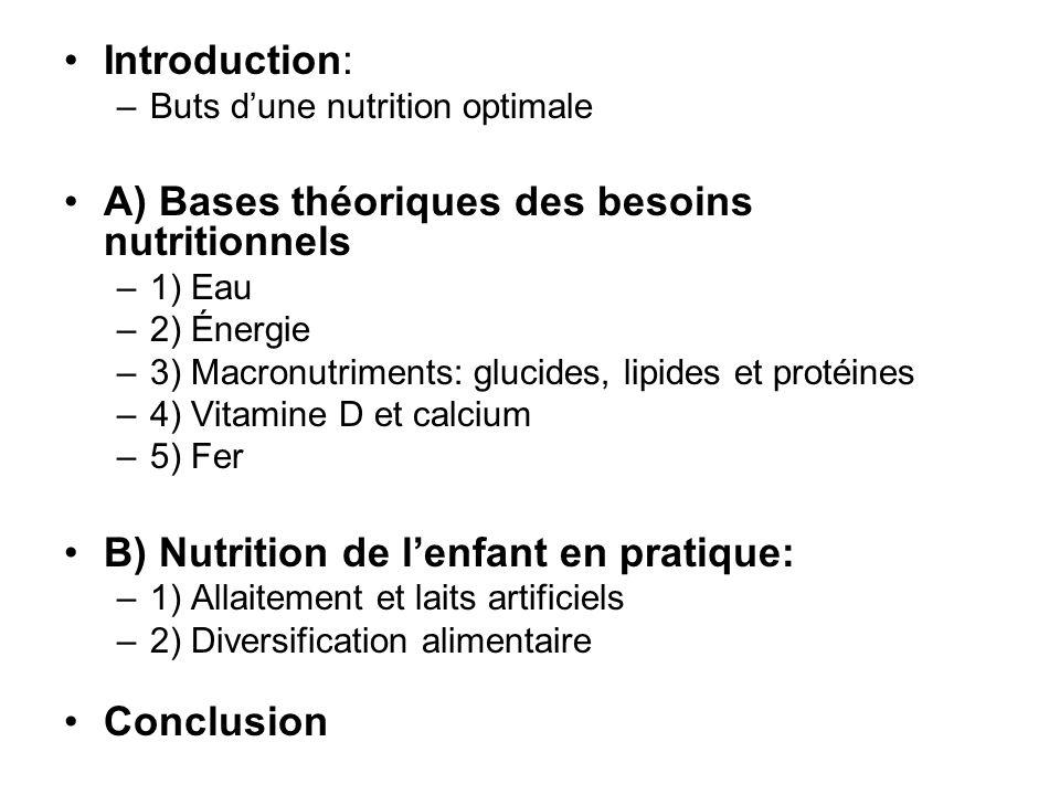 A) Bases théoriques des besoins nutritionnels
