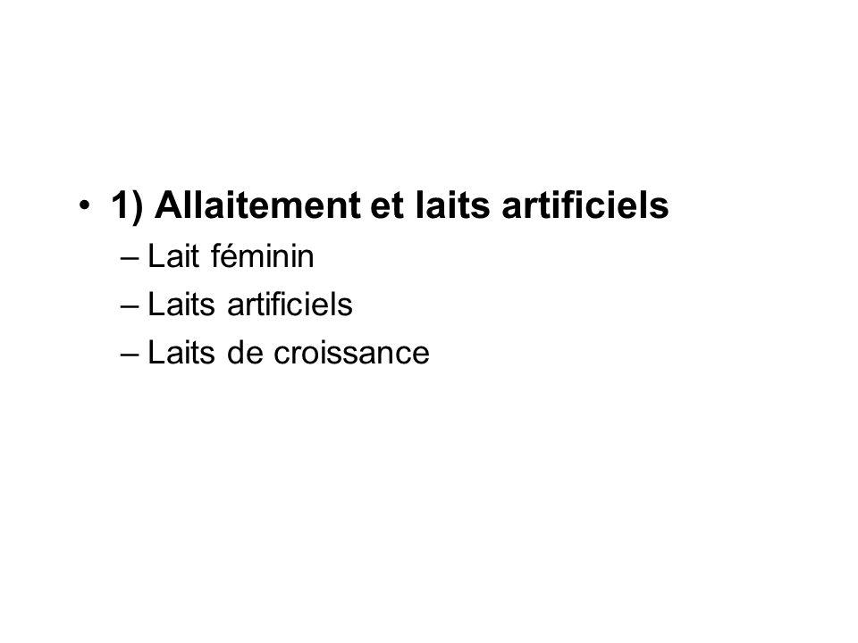 1) Allaitement et laits artificiels