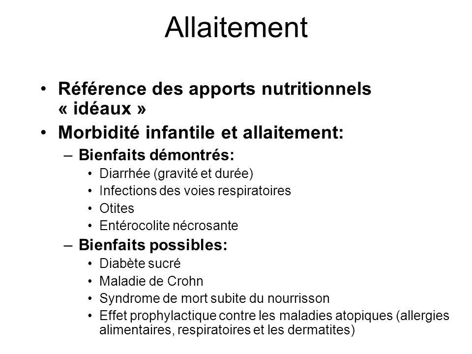 Allaitement Référence des apports nutritionnels « idéaux »
