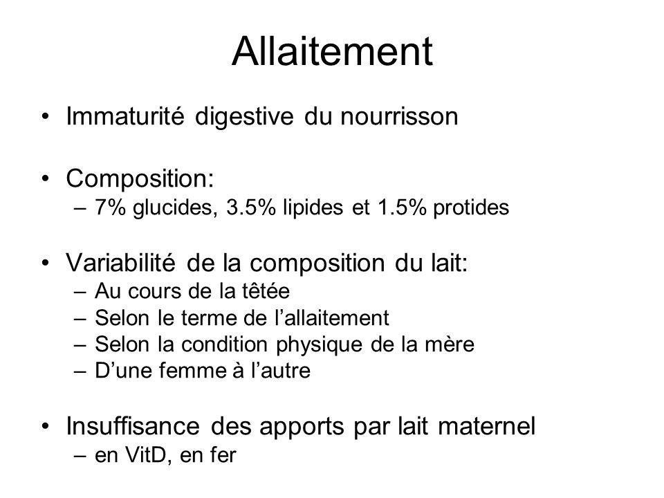 Allaitement Immaturité digestive du nourrisson Composition: