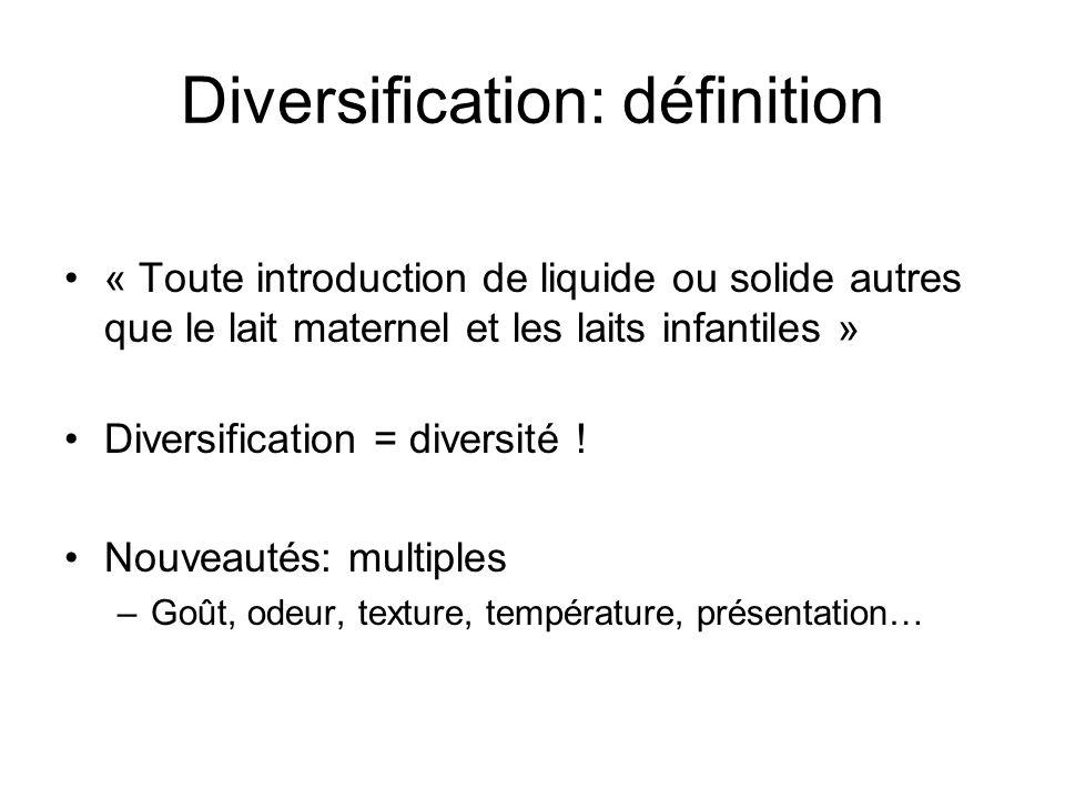 Diversification: définition
