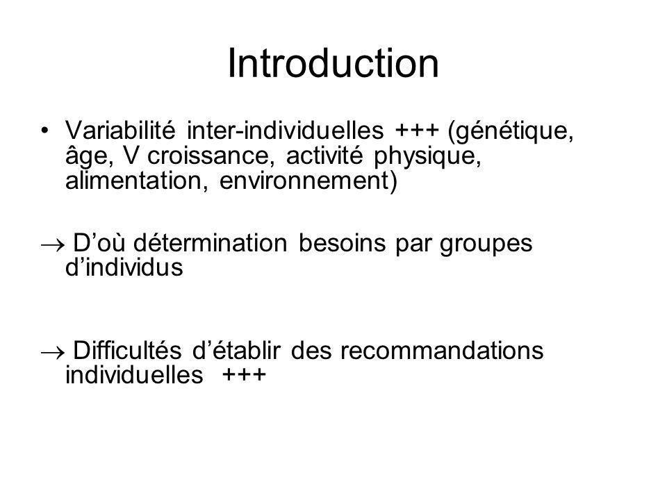 Introduction Variabilité inter-individuelles +++ (génétique, âge, V croissance, activité physique, alimentation, environnement)