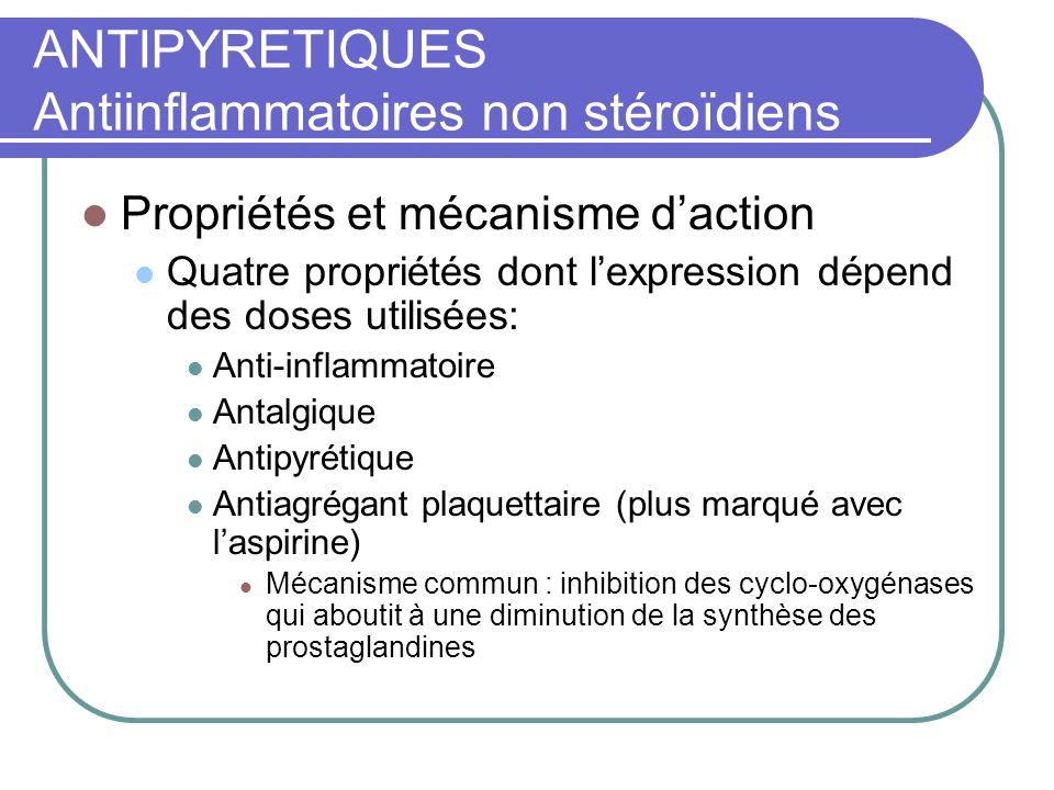 ANTIPYRETIQUES Antiinflammatoires non stéroïdiens