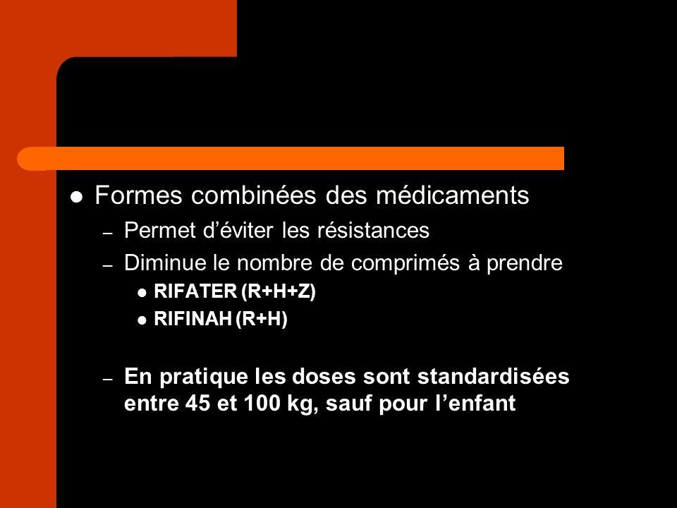 Formes combinées des médicaments