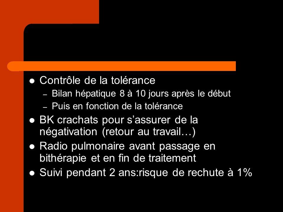 Contrôle de la tolérance
