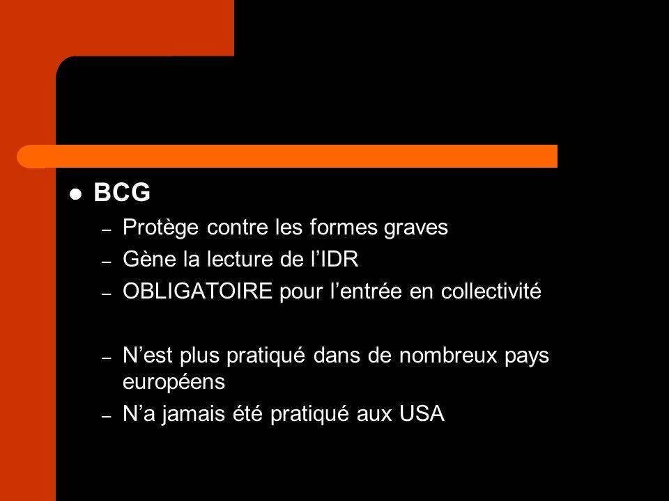 BCG Protège contre les formes graves Gène la lecture de l'IDR