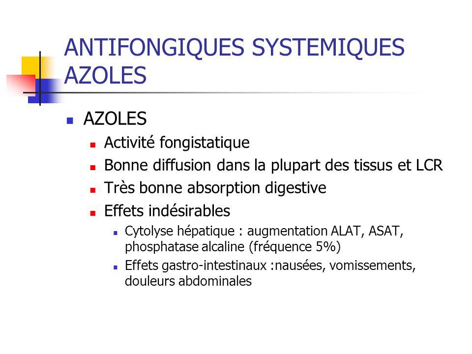 ANTIFONGIQUES SYSTEMIQUES AZOLES