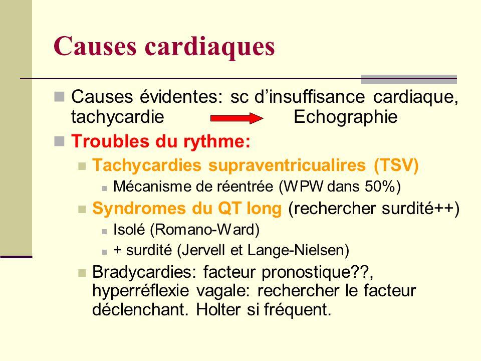 Causes cardiaques Causes évidentes: sc d'insuffisance cardiaque, tachycardie Echographie. Troubles du rythme: