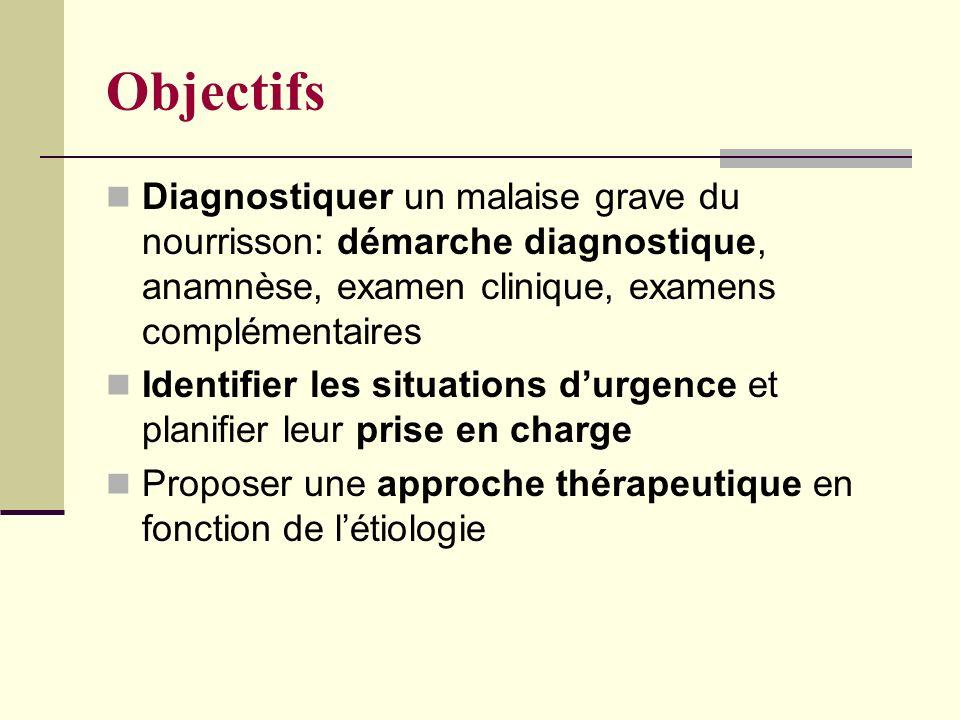 Objectifs Diagnostiquer un malaise grave du nourrisson: démarche diagnostique, anamnèse, examen clinique, examens complémentaires.