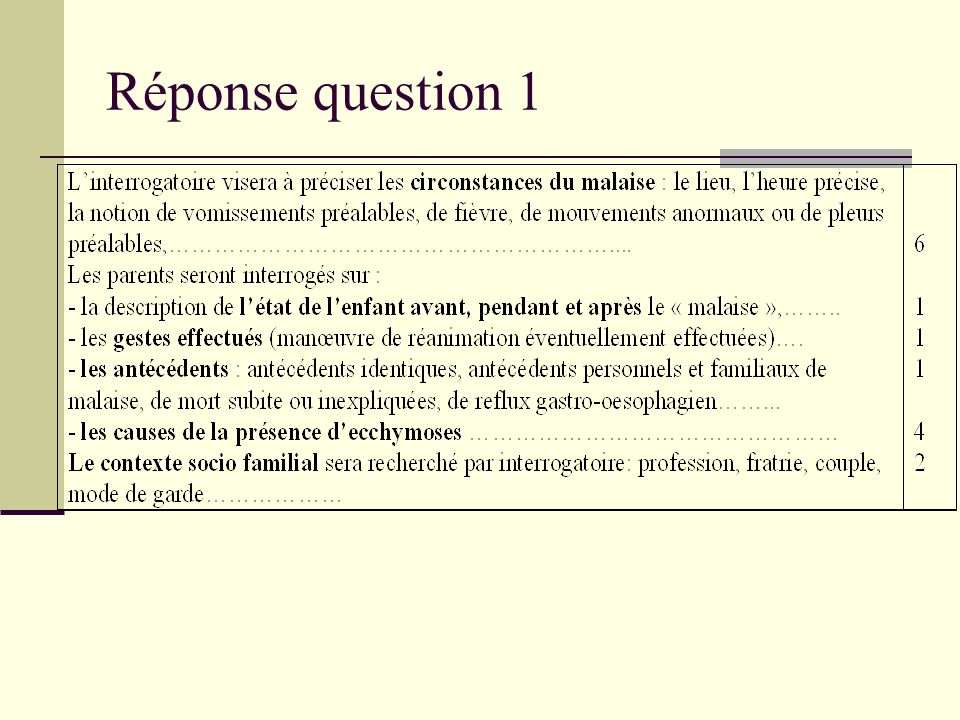 Réponse question 1