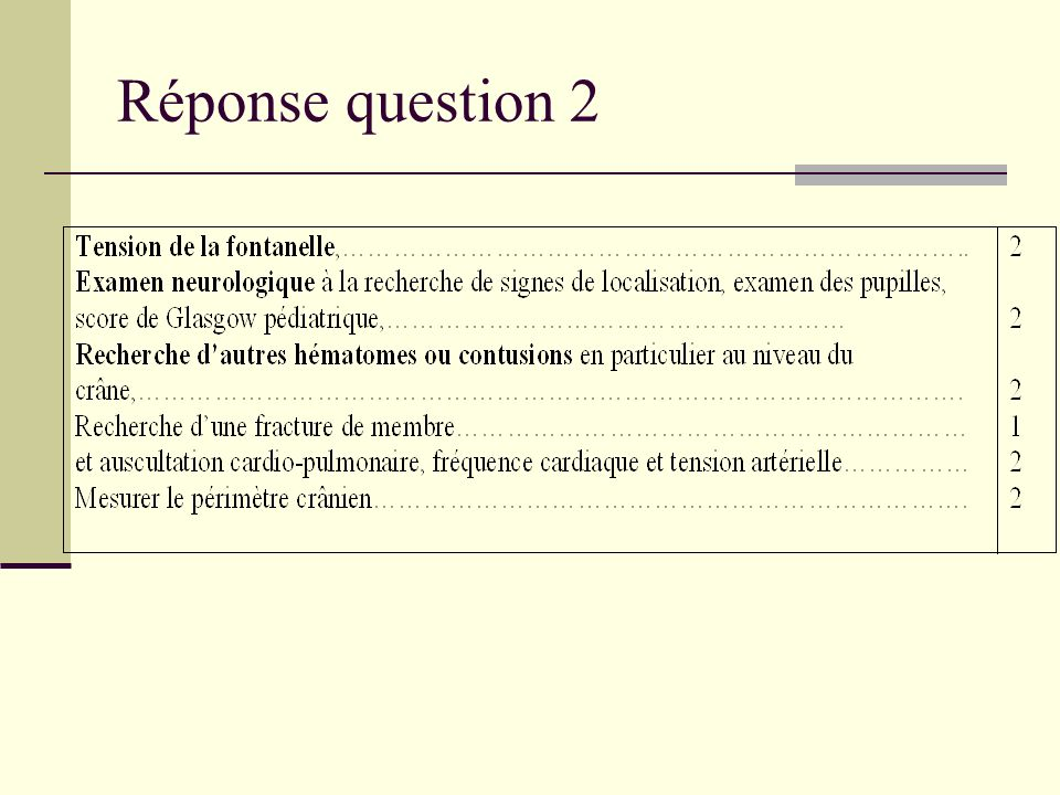 Réponse question 2