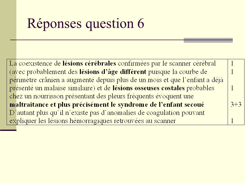 Réponses question 6