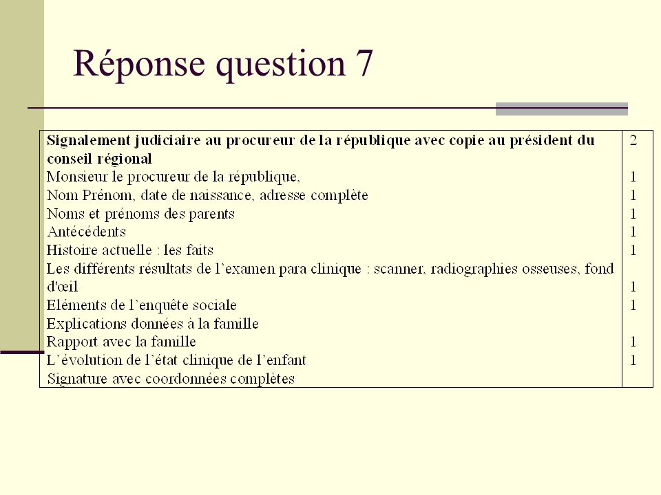 Réponse question 7