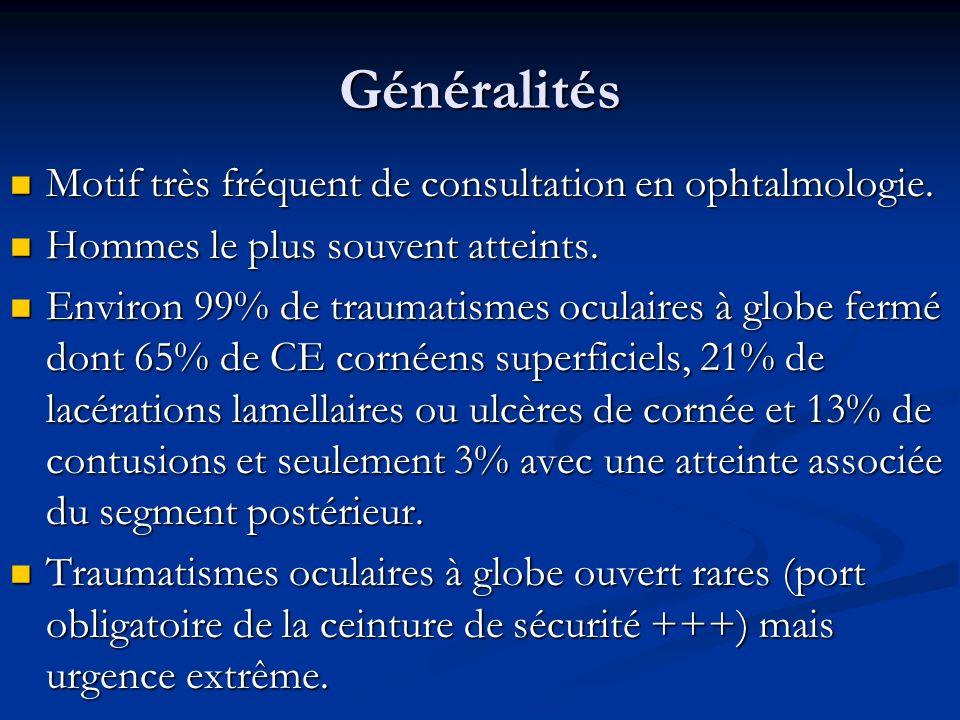Généralités Motif très fréquent de consultation en ophtalmologie.