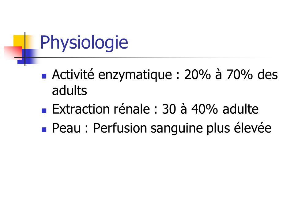 Physiologie Activité enzymatique : 20% à 70% des adults