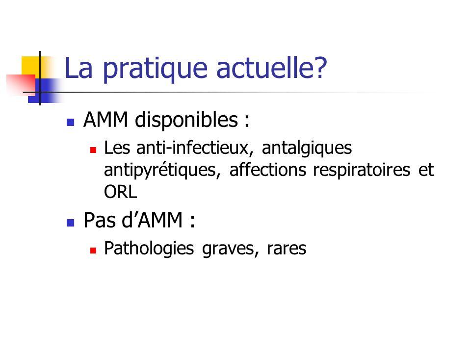 La pratique actuelle AMM disponibles : Pas d'AMM :