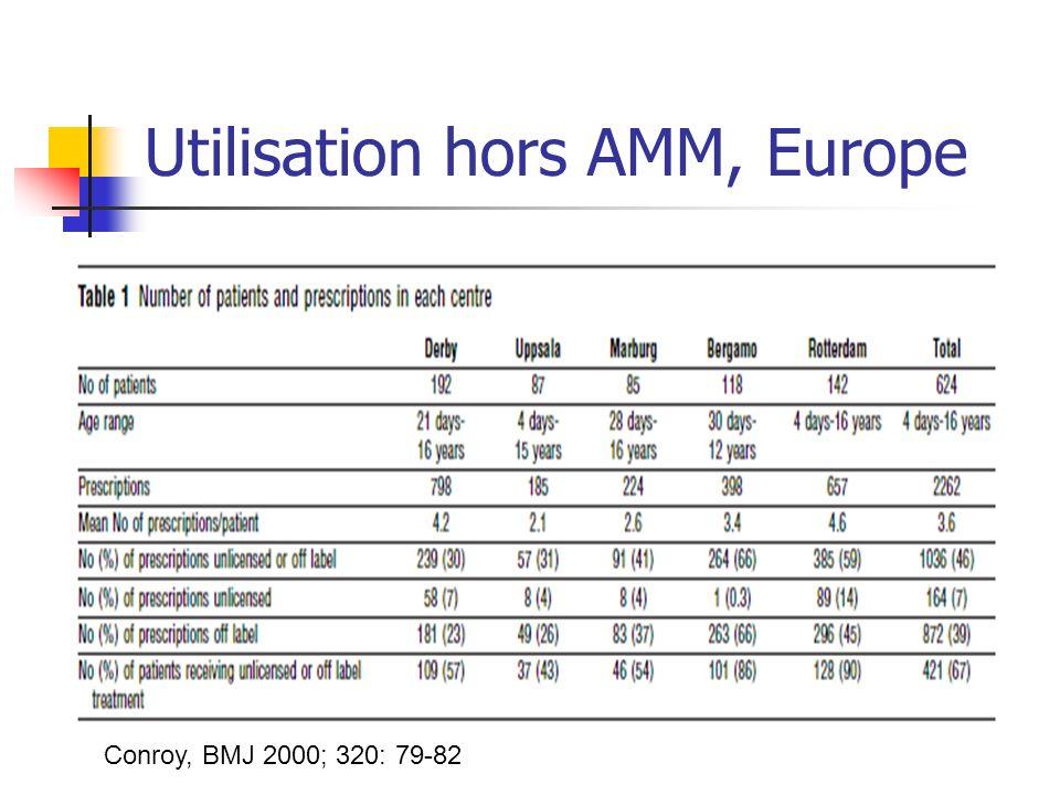Utilisation hors AMM, Europe
