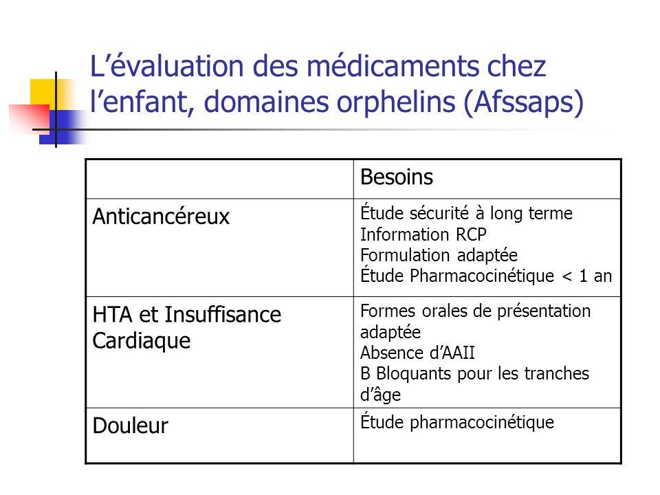 L'évaluation des médicaments chez l'enfant, domaines orphelins (Afssaps)