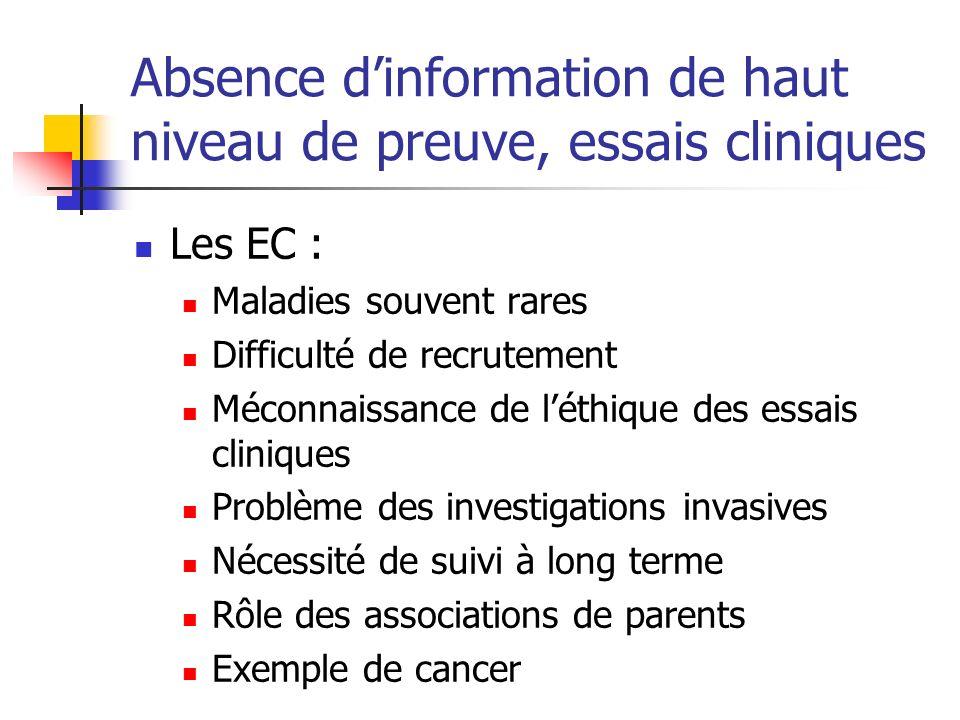 Absence d'information de haut niveau de preuve, essais cliniques