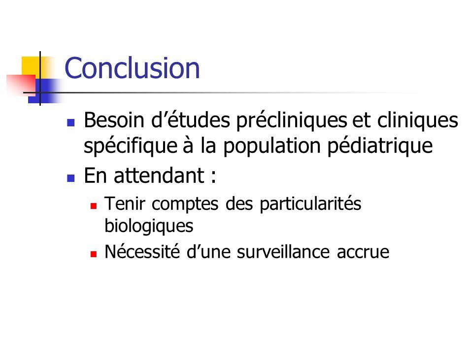 Conclusion Besoin d'études précliniques et cliniques spécifique à la population pédiatrique. En attendant :