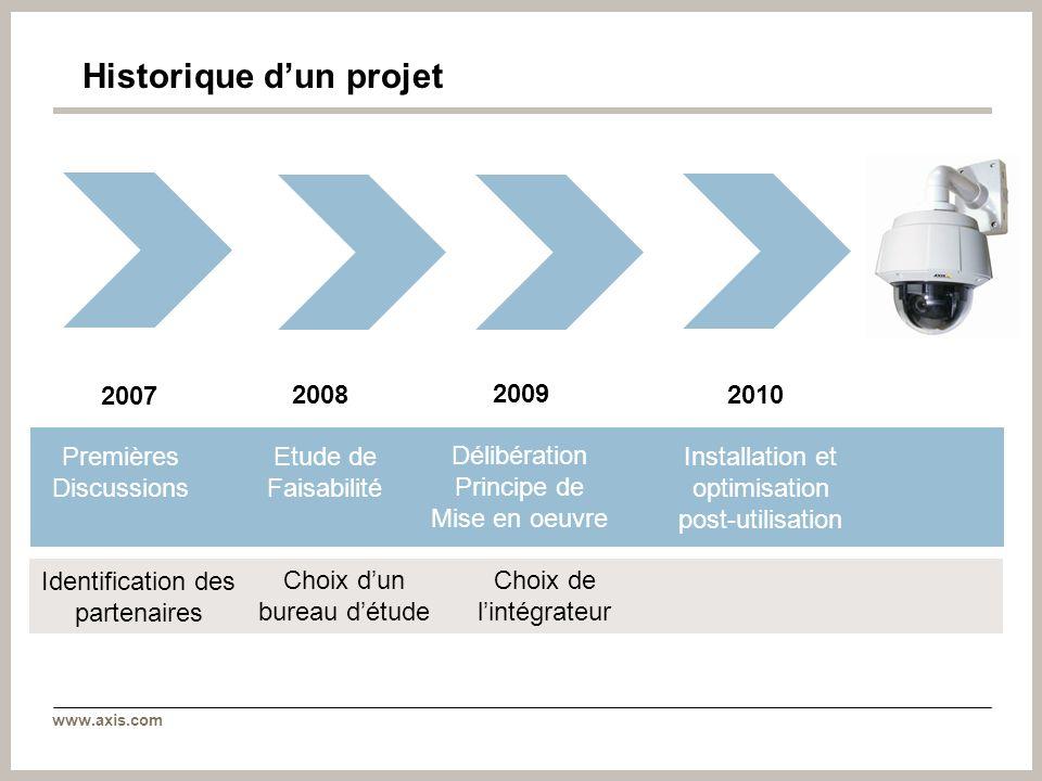 Historique d'un projet