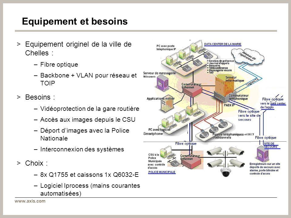 Equipement et besoins Equipement originel de la ville de Chelles :